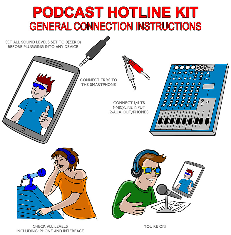 Podcast Hotline Kit